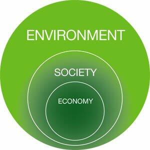 Sustainable economy