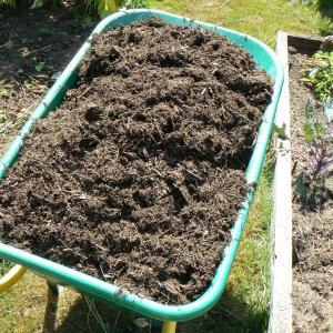 Composting adds nutrients to you garden's soil